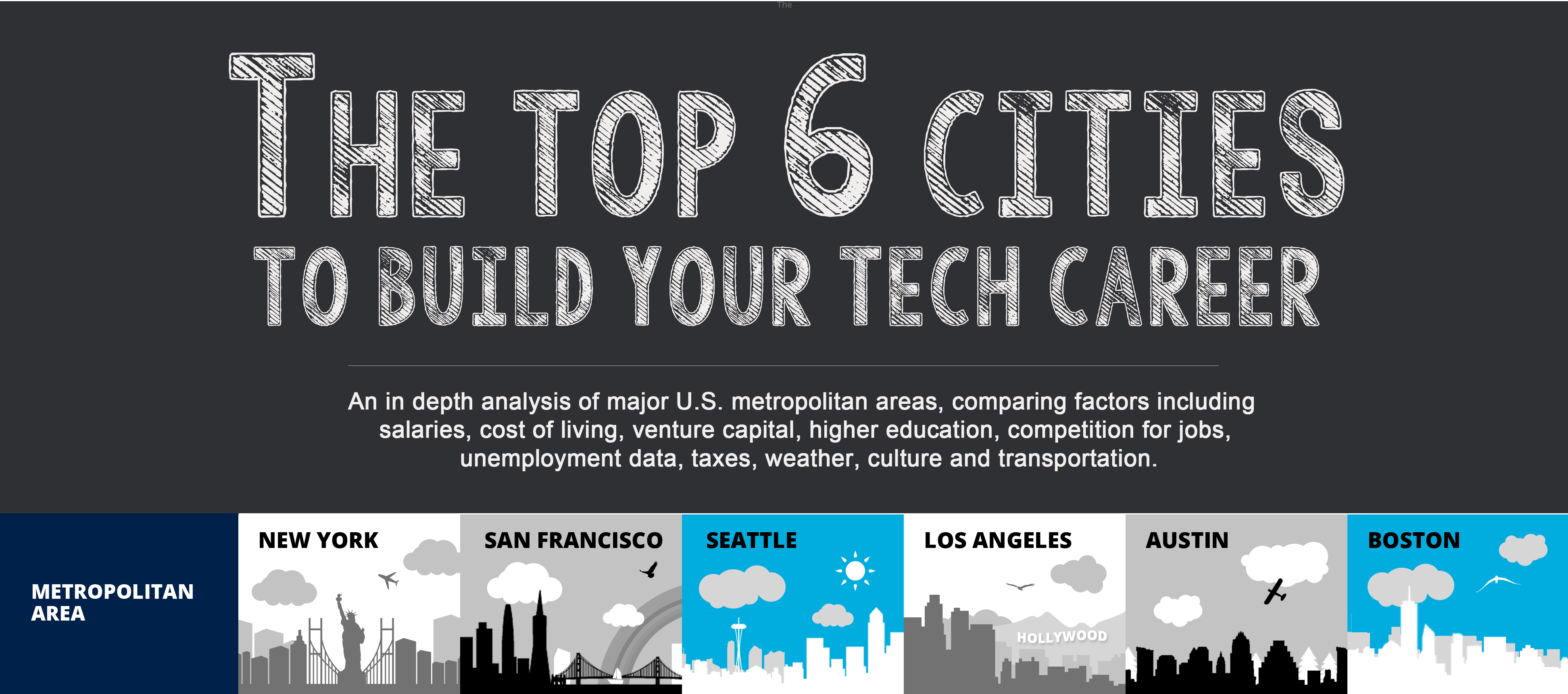 Top 6 Cities to Build Your Tech Career